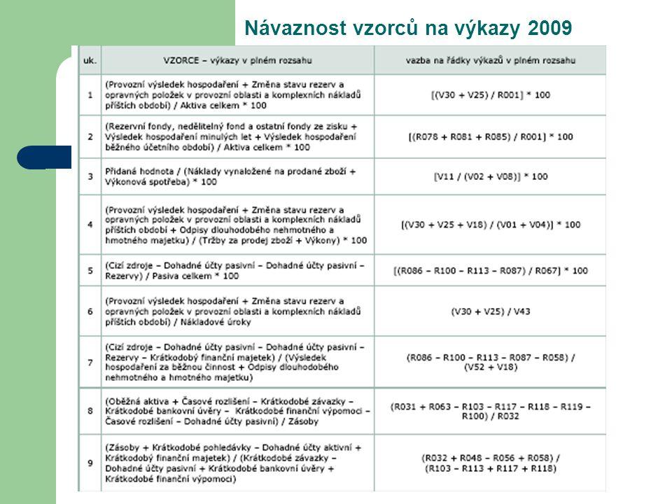 Návaznost vzorců na výkazy 2009