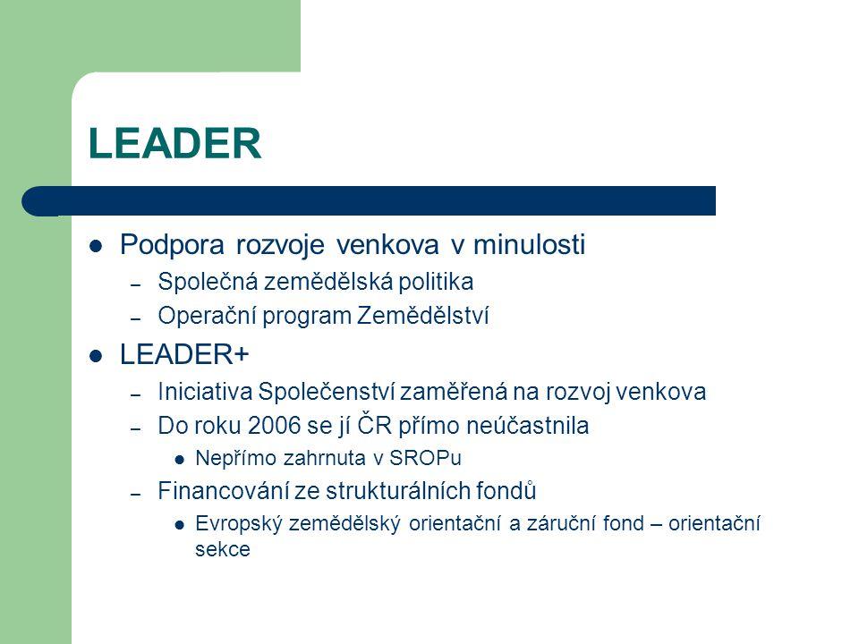 LEADER Podpora rozvoje venkova v minulosti – Společná zemědělská politika – Operační program Zemědělství LEADER+ – Iniciativa Společenství zaměřená na