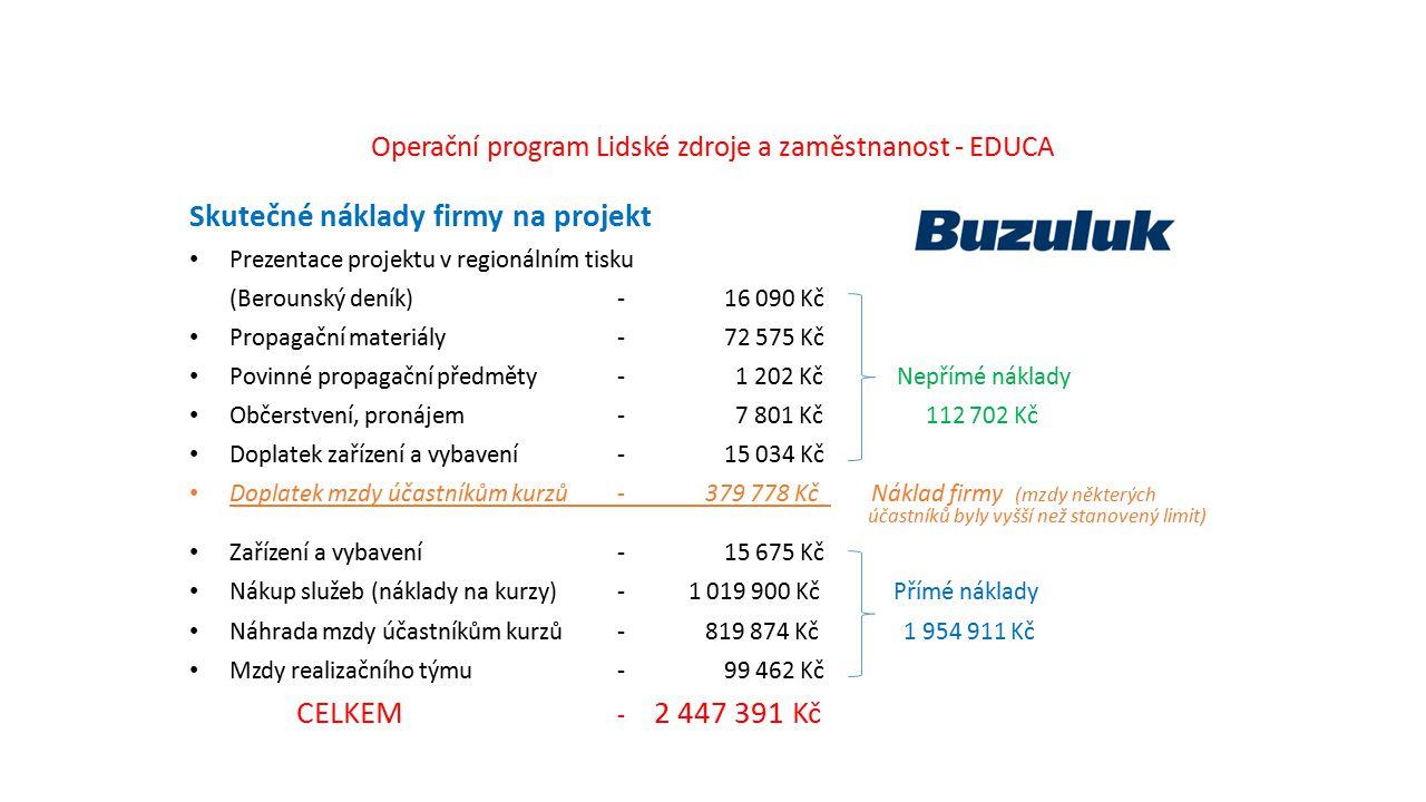 Operační program Lidské zdroje a zaměstnanost - EDUCA Skutečné náklady firmy na projekt Prezentace projektu v regionálním tisku (Berounský deník)-16 0