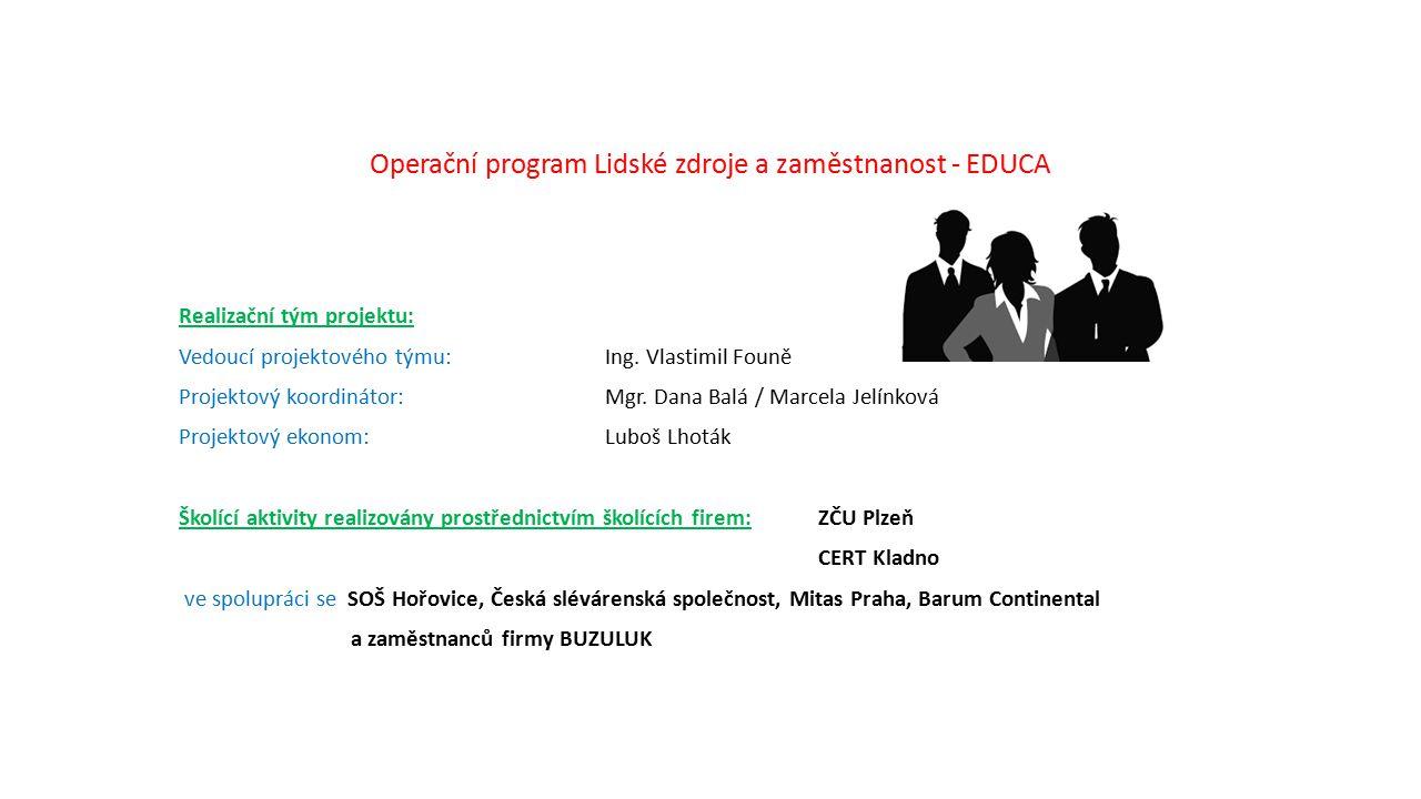 Operační program Lidské zdroje a zaměstnanost - EDUCA Realizační tým projektu: Vedoucí projektového týmu:Ing. Vlastimil Founě Projektový koordinátor:M