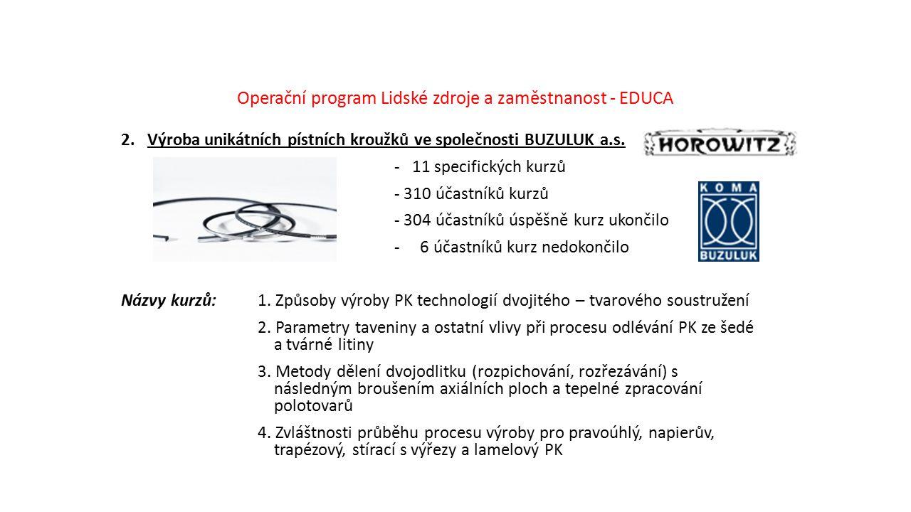 Operační program Lidské zdroje a zaměstnanost - EDUCA 2. Výroba unikátních pístních kroužků ve společnosti BUZULUK a.s. - 11 specifických kurzů - 310