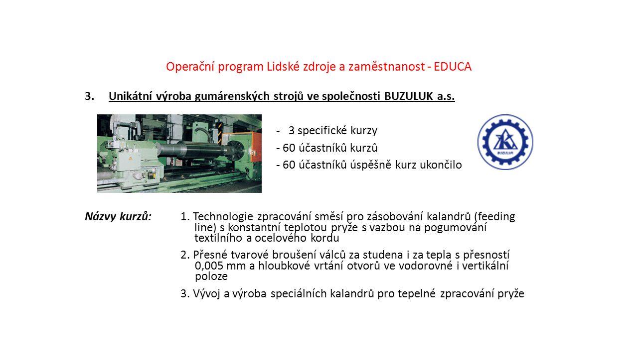 Operační program Lidské zdroje a zaměstnanost - EDUCA 3.Unikátní výroba gumárenských strojů ve společnosti BUZULUK a.s. - 3 specifické kurzy - 60 účas
