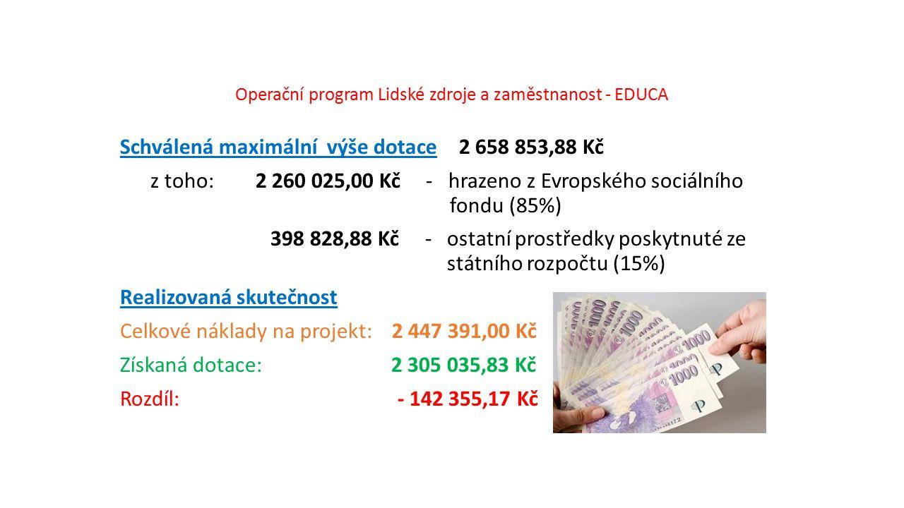 Operační program Lidské zdroje a zaměstnanost - EDUCA Celkový počet realizovaných kurzů- 18 Náklad firmy na 1 kurz- 7 909 Kč (142 355,17/18) Celkový počet osobo/účastníků- 489 Náklad firmy na 1 účastníka kurzu- 291 Kč (142 355,17/489)