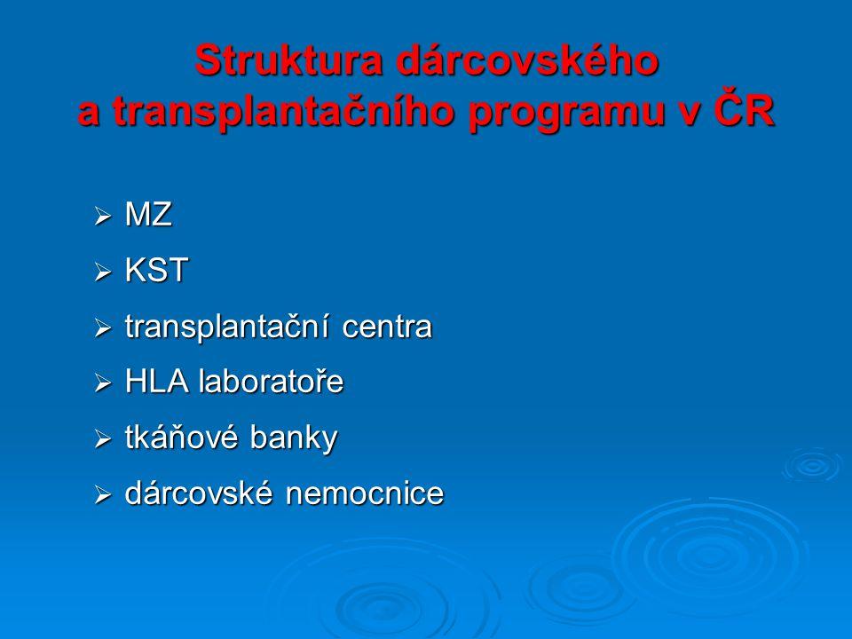 Struktura dárcovského a transplantačního programu v ČR  MZ  KST  transplantační centra  HLA laboratoře  tkáňové banky  dárcovské nemocnice
