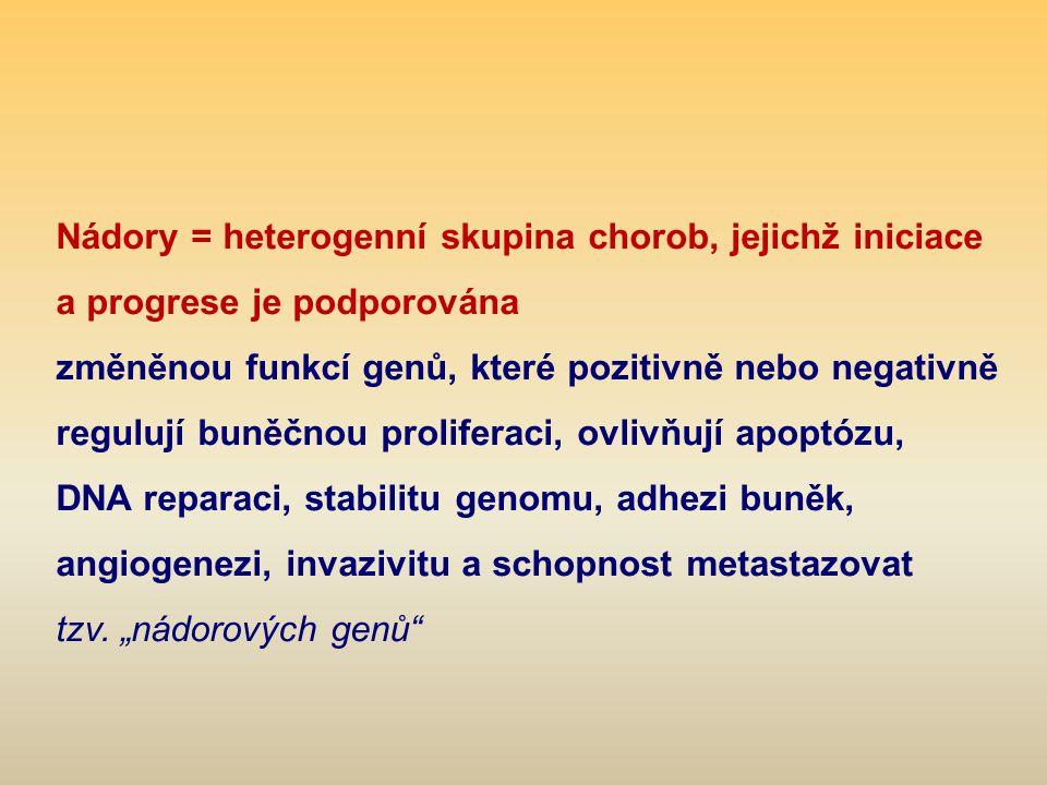 ztráty genetického materálu = ztráty nádorových supresorových genů ztráty genů kodujících mikro RNA (miRNA úloha v postranskripční regulaci genové exprese) zisky genetického materiálu = zisk (proto)onkogenů