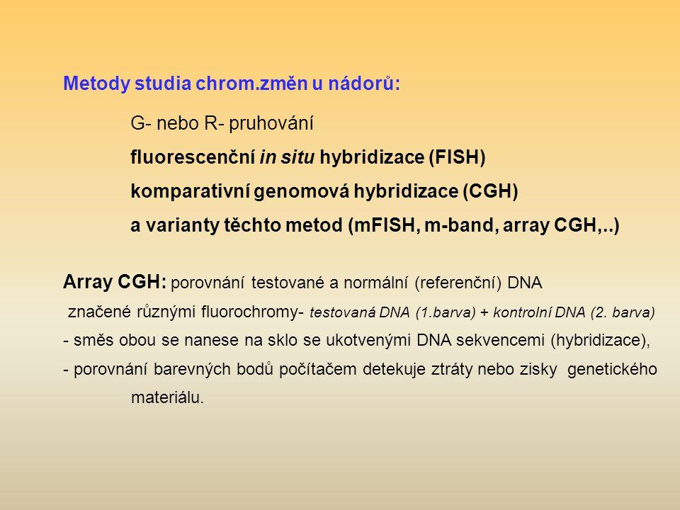 Metody studia chrom.změn u nádorů: G- nebo R- pruhování fluorescenční in situ hybridizace (FISH) komparativní genomová hybridizace (CGH) a varianty těchto metod (mFISH, m-band, array CGH,..) Array CGH: porovnání testované a normální (referenční) DNA značené různými fluorochromy- testovaná DNA (1.barva) + kontrolní DNA (2.