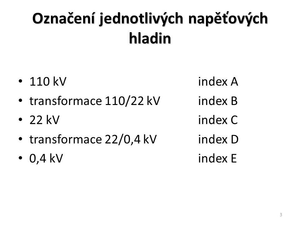 Označení jednotlivých napěťových hladin 110 kVindex A transformace 110/22 kVindex B 22 kVindex C transformace 22/0,4 kVindex D 0,4 kVindex E 3