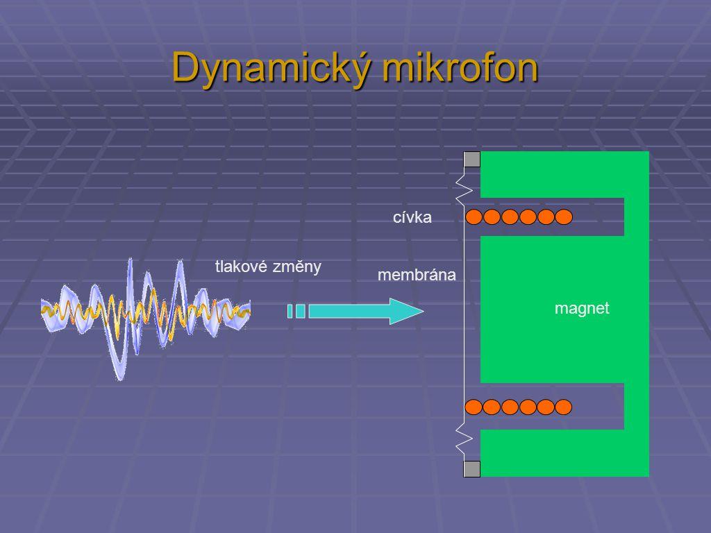 Dynamický mikrofon magnet tlakové změny membrána cívka
