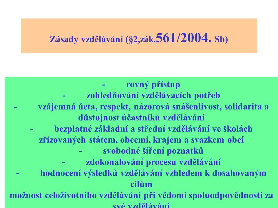 Zásady vzdělávání (§2,zák. 561/2004. Sb) - rovný přístup - zohledňování vzdělávacích potřeb - vzájemná úcta, respekt, názorová snášenlivost, solidarit