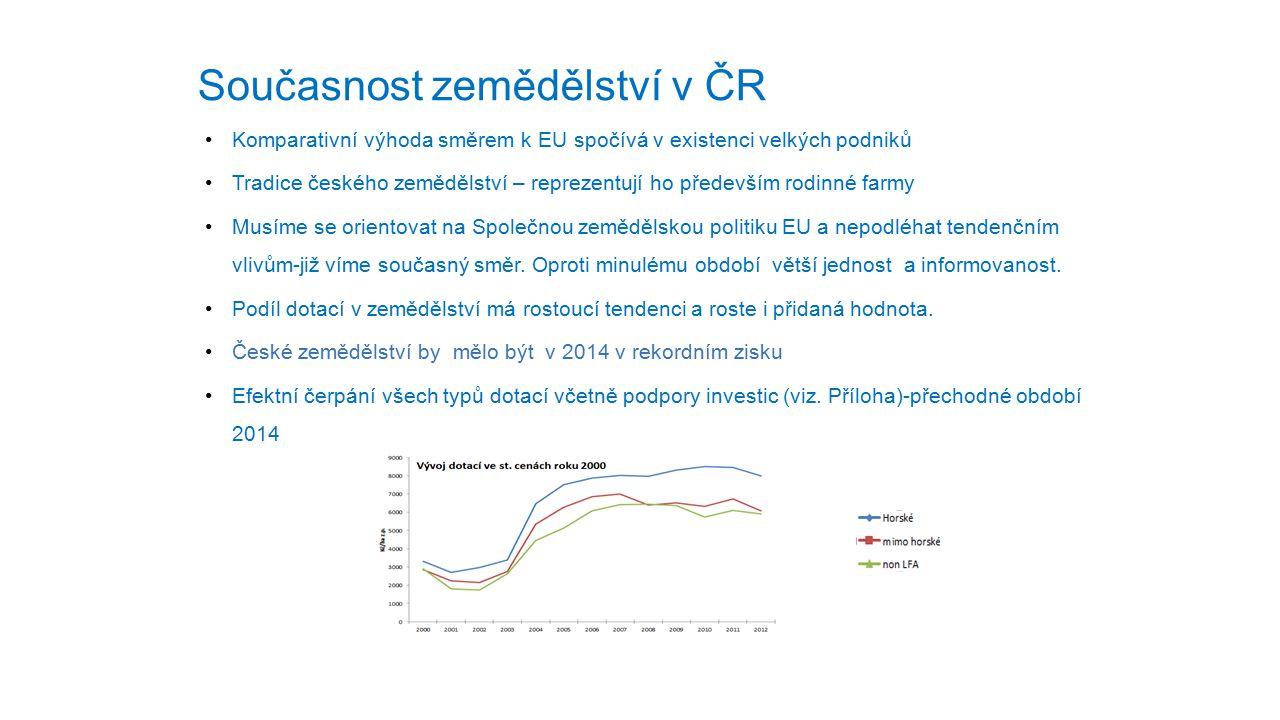 Současnost zemědělství v ČR Komparativní výhoda směrem k EU spočívá v existenci velkých podniků Tradice českého zemědělství – reprezentují ho předevší