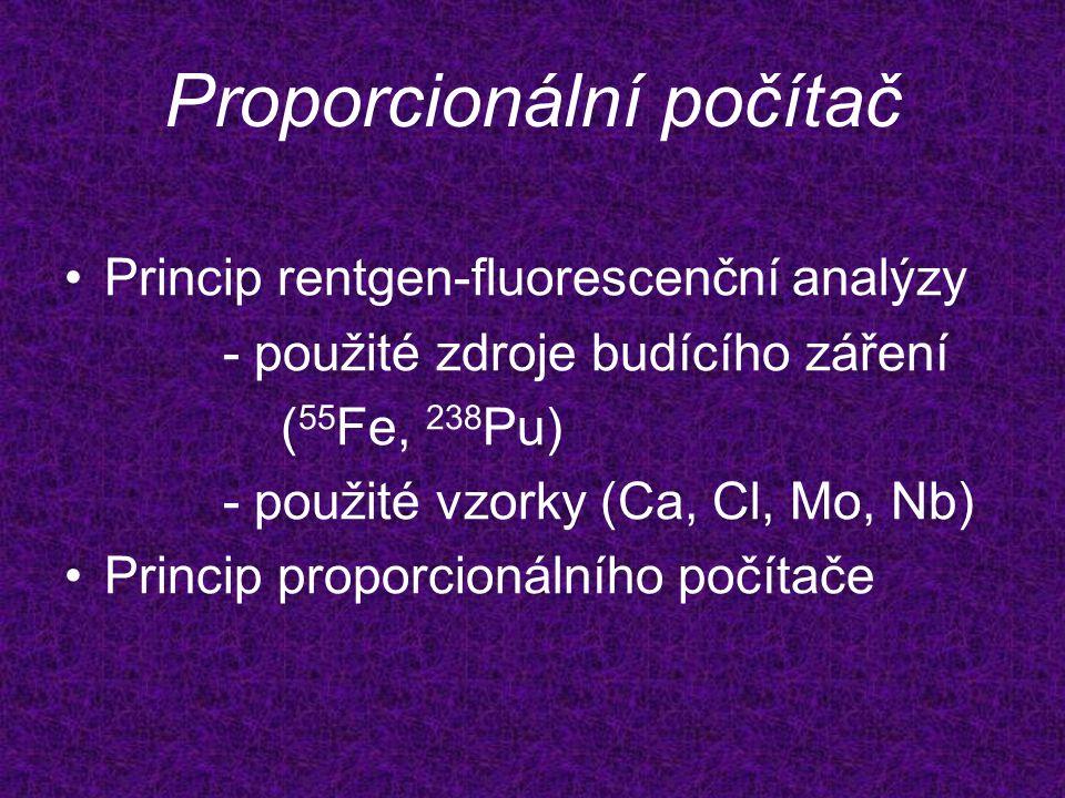 Proporcionální počítač Princip rentgen-fluorescenční analýzy - použité zdroje budícího záření ( 55 Fe, 238 Pu) - použité vzorky (Ca, Cl, Mo, Nb) Princ