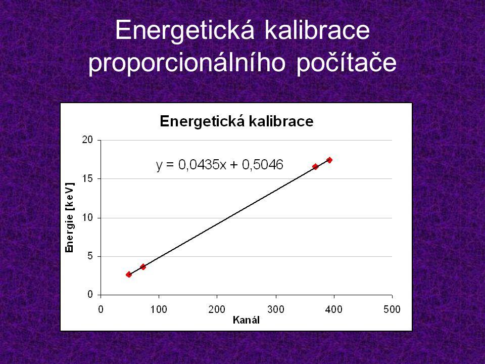 Energetická kalibrace proporcionálního počítače