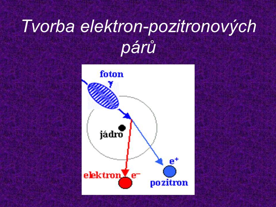 Tvorba elektron-pozitronových párů