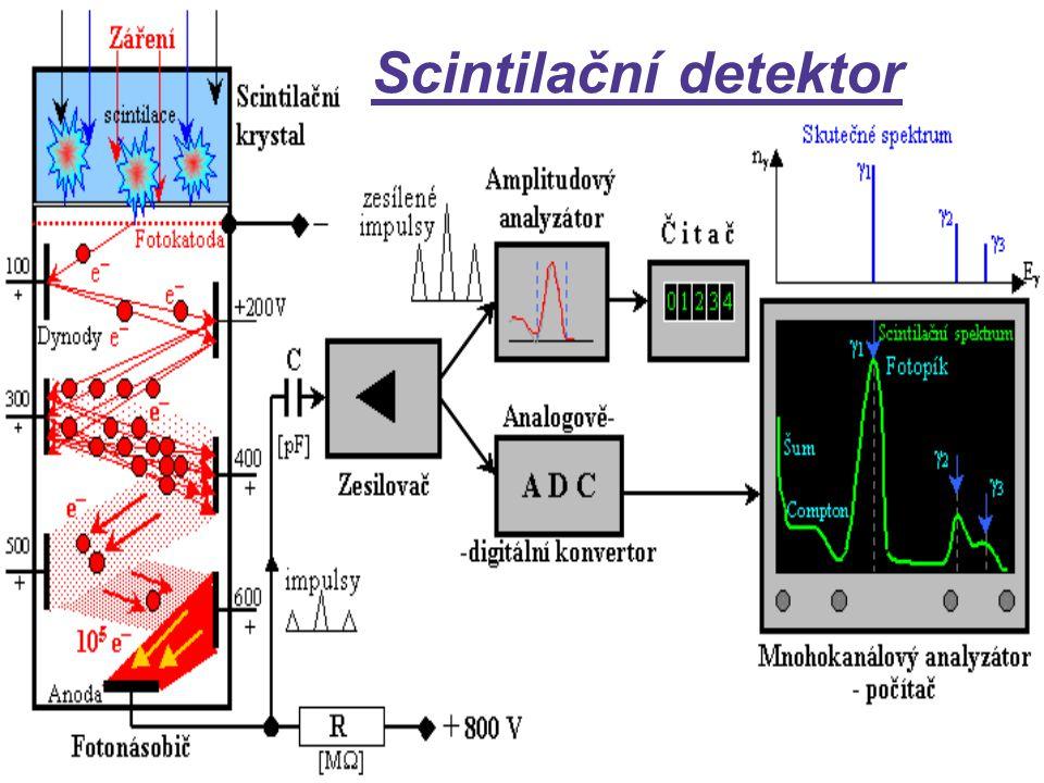 Scintilační detektor