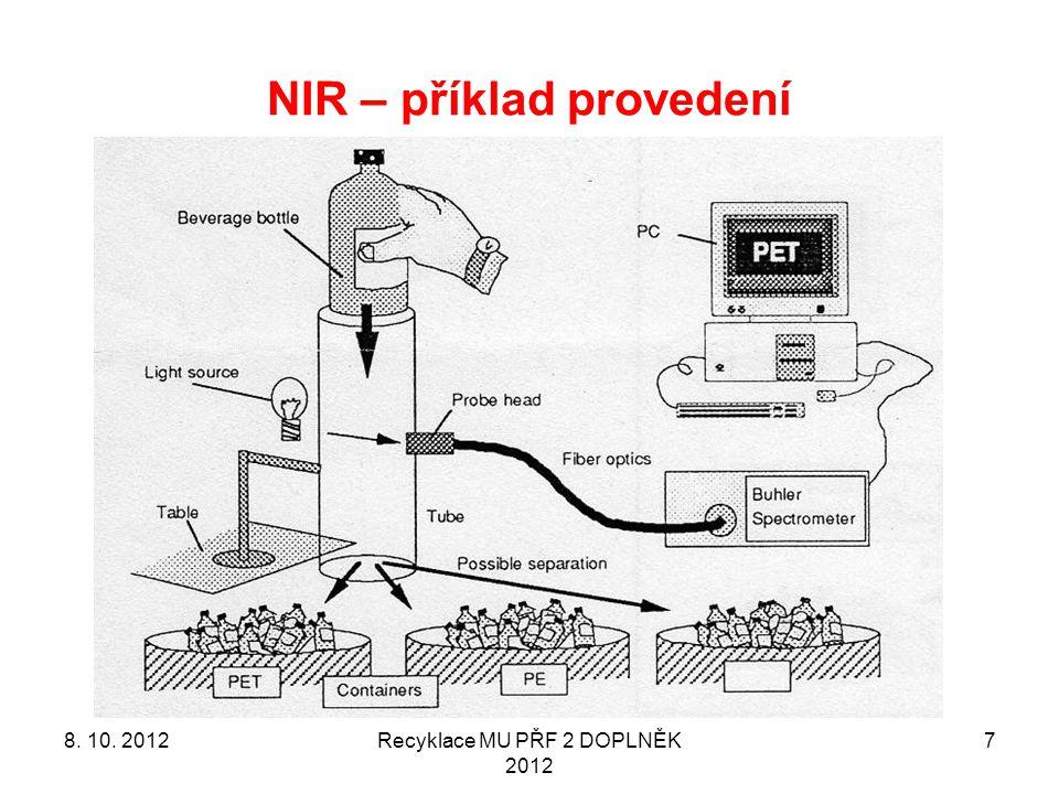 NIR – příklad provedení Recyklace MU PŘF 2 DOPLNĚK 2012 78. 10. 2012