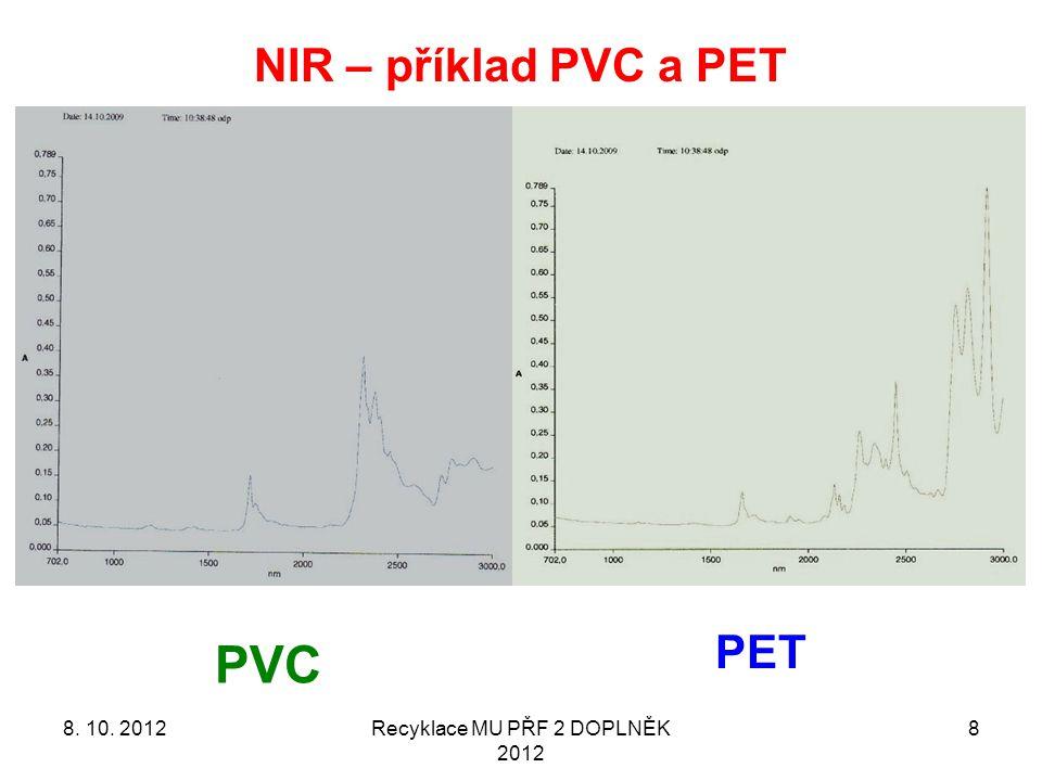 NIR – příklad PVC a PET Recyklace MU PŘF 2 DOPLNĚK 2012 8 PET PVC 8. 10. 2012