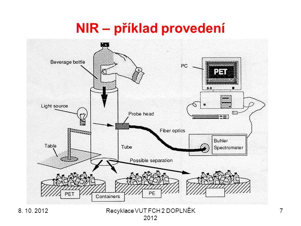NIR – příklad provedení Recyklace VUT FCH 2 DOPLNĚK 2012 78. 10. 2012
