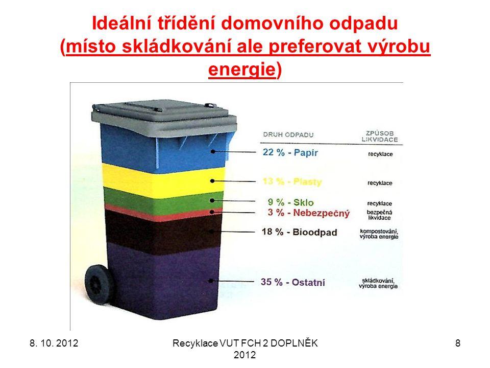 Ideální třídění domovního odpadu (místo skládkování ale preferovat výrobu energie) 8.