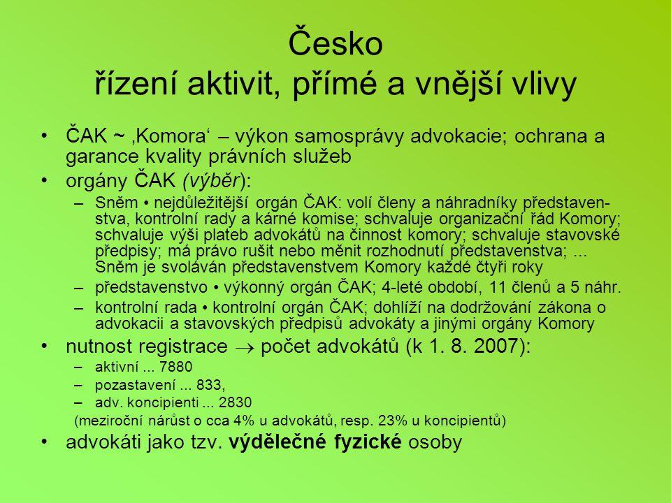 Česko řízení aktivit, přímé a vnější vlivy ČAK ~ 'Komora' – výkon samosprávy advokacie; ochrana a garance kvality právních služeb orgány ČAK (výběr): –Sněm nejdůležitější orgán ČAK: volí členy a náhradníky představen- stva, kontrolní rady a kárné komise; schvaluje organizační řád Komory; schvaluje výši plateb advokátů na činnost komory; schvaluje stavovské předpisy; má právo rušit nebo měnit rozhodnutí představenstva;...