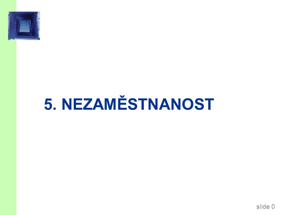 slide 51 6.6. Nezaměstnanost - ČR