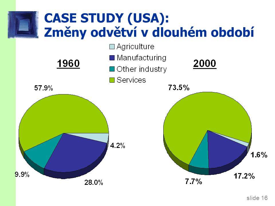 slide 16 CASE STUDY (USA): Změny odvětví v dlouhém období