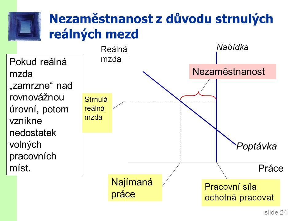 slide 24 Nezaměstnanost z důvodu strnulých reálných mezd Práce Reálná mzda Nabídka Poptávka Nezaměstnanost Strnulá reálná mzda Pracovní síla ochotná p