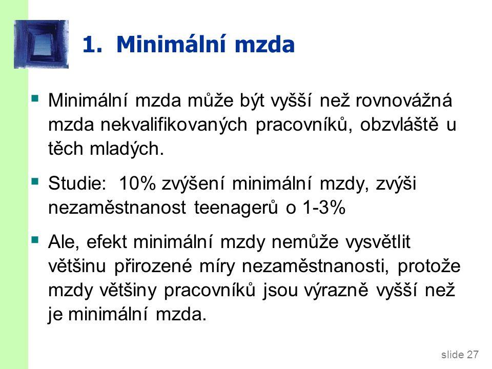 slide 27 1. Minimální mzda  Minimální mzda může být vyšší než rovnovážná mzda nekvalifikovaných pracovníků, obzvláště u těch mladých.  Studie: 10% z