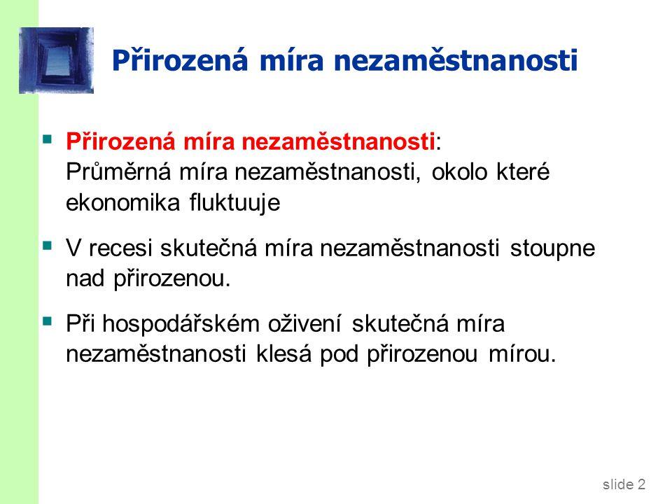 slide 53 ČR: Minimální a průměrná mzda Zdroj: VUPSV