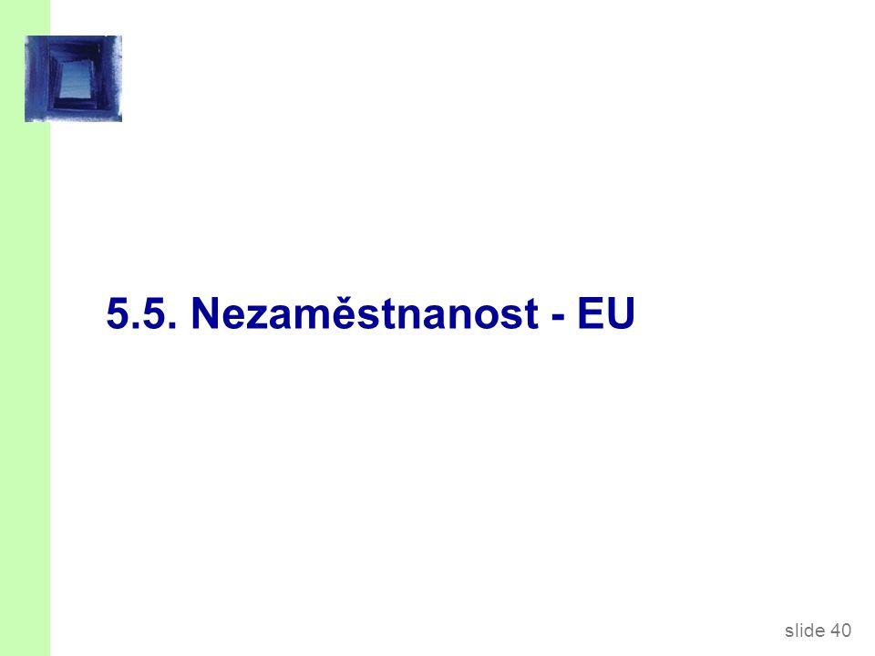 slide 40 5.5. Nezaměstnanost - EU
