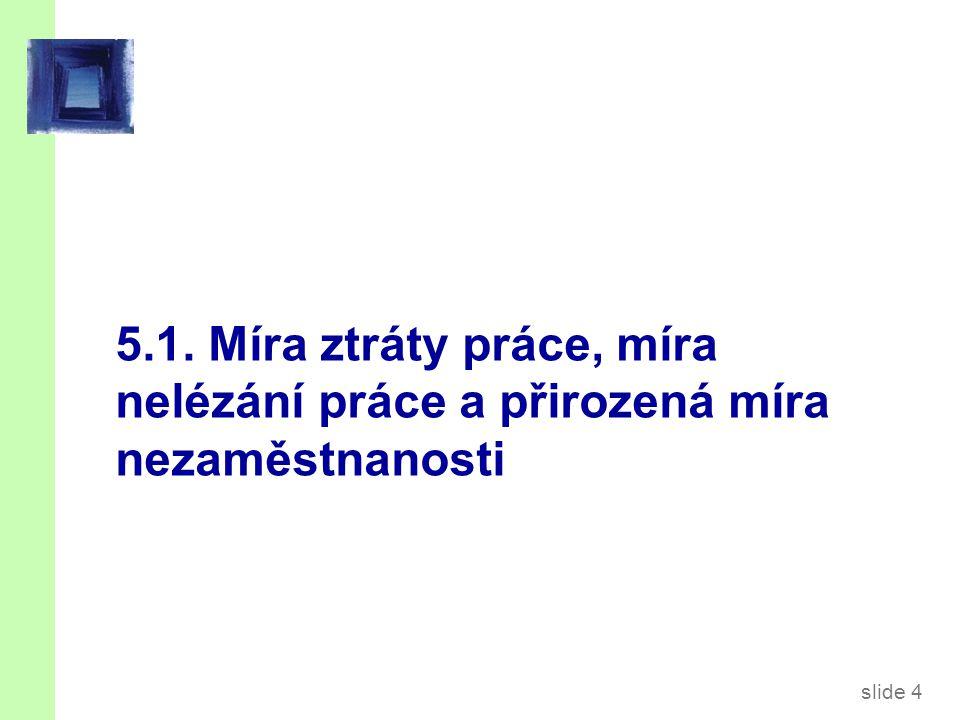 slide 55 ČR: Sociální výdaje (běžné ceny) Zdroj: VUPSV