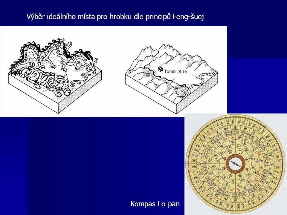 Výběr ideálního místa pro hrobku dle principů Feng-šuej Kompas Lo-pan