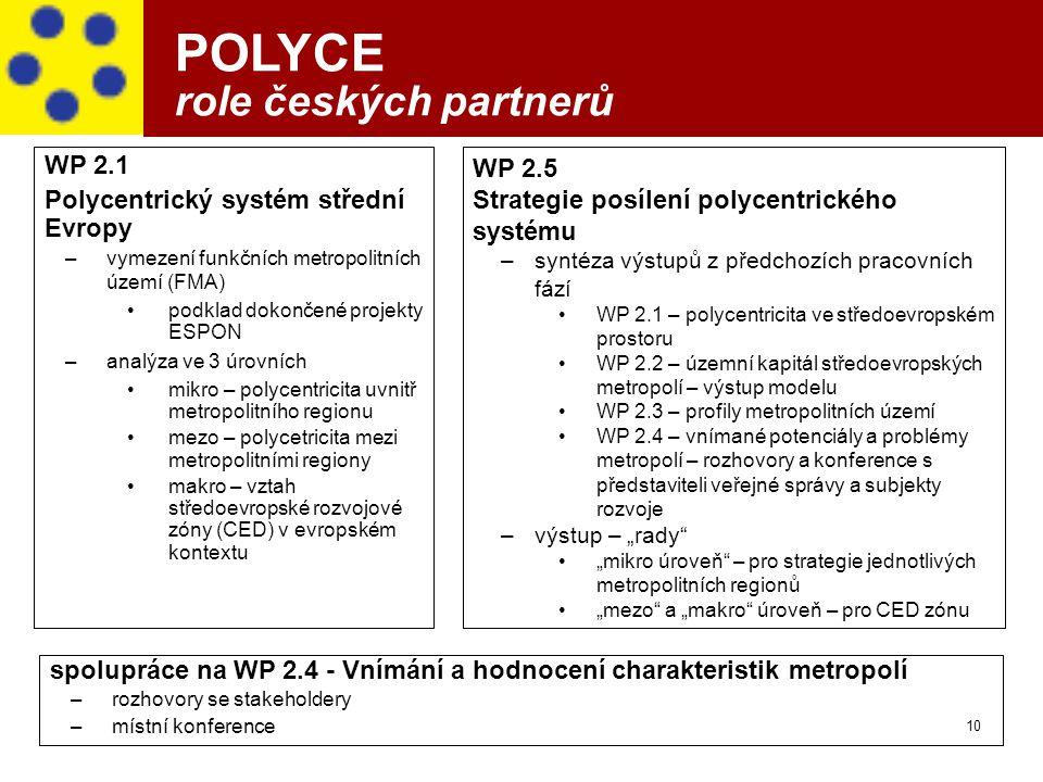 10 POLYCE role českých partnerů WP 2.1 Polycentrický systém střední Evropy –vymezení funkčních metropolitních území (FMA) podklad dokončené projekty E