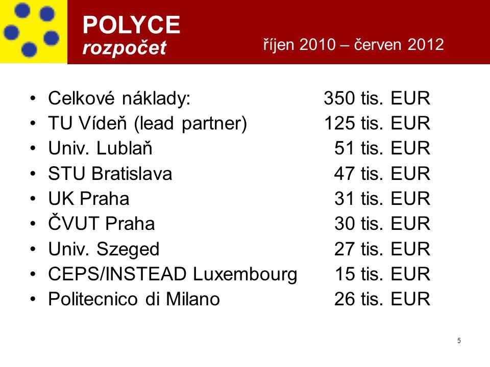 5 POLYCE rozpočet říjen 2010 – červen 2012 Celkové náklady: 350 tis. EUR TU Vídeň (lead partner) 125 tis. EUR Univ. Lublaň 51 tis. EUR STU Bratislava