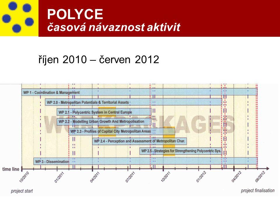 8 POLYCE časová návaznost aktivit říjen 2010 – červen 2012