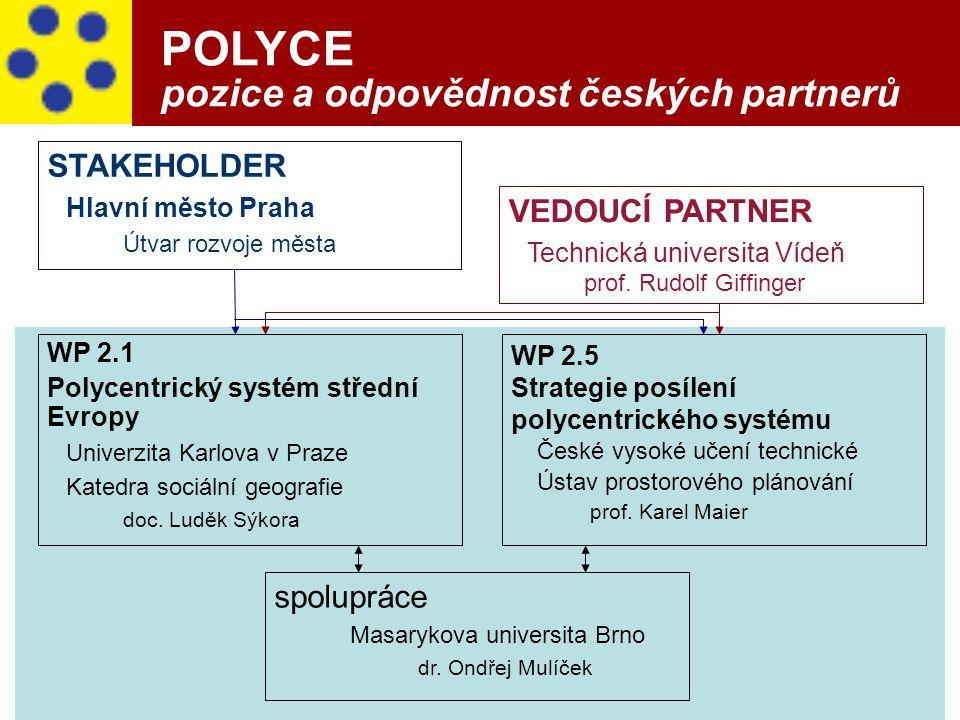 9 POLYCE pozice a odpovědnost českých partnerů WP 2.1 Polycentrický systém střední Evropy Univerzita Karlova v Praze Katedra sociální geografie doc. L
