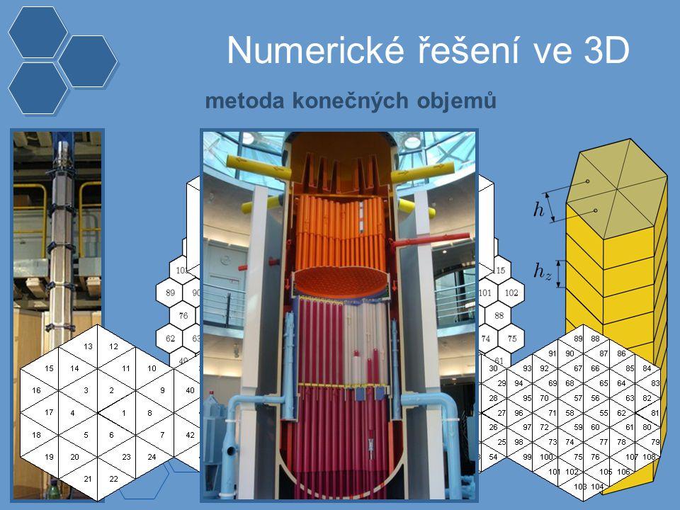 Numerické řešení ve 3D metoda konečných objemů