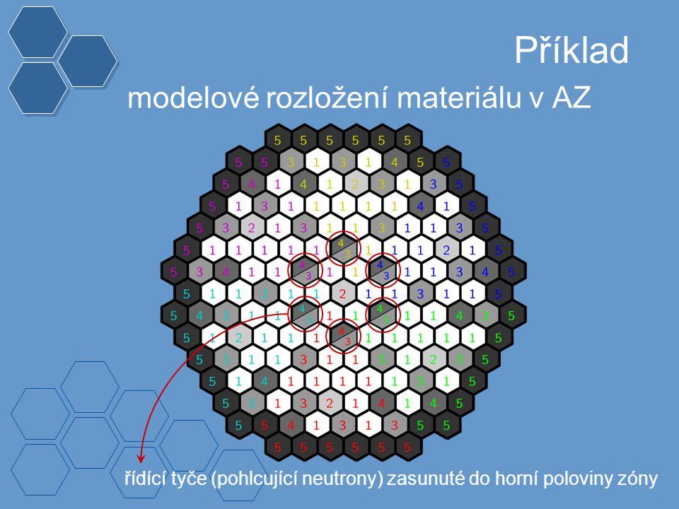 Příklad modelové rozložení materiálu v AZ řídící tyče (pohlcující neutrony) zasunuté do horní poloviny zóny