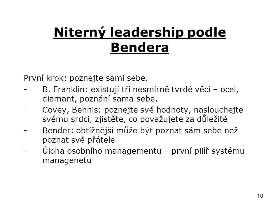 10 Niterný leadership podle Bendera První krok: poznejte sami sebe.