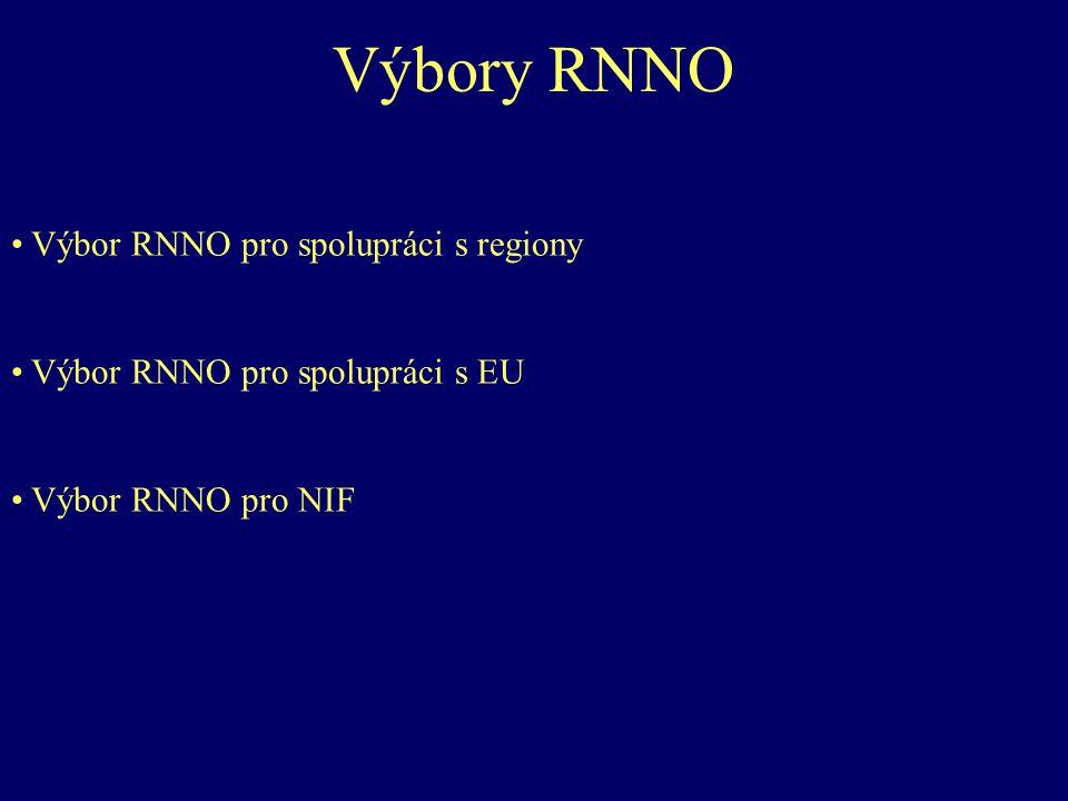 Výbory RNNO Výbor RNNO pro spolupráci s regiony Výbor RNNO pro spolupráci s EU Výbor RNNO pro NIF