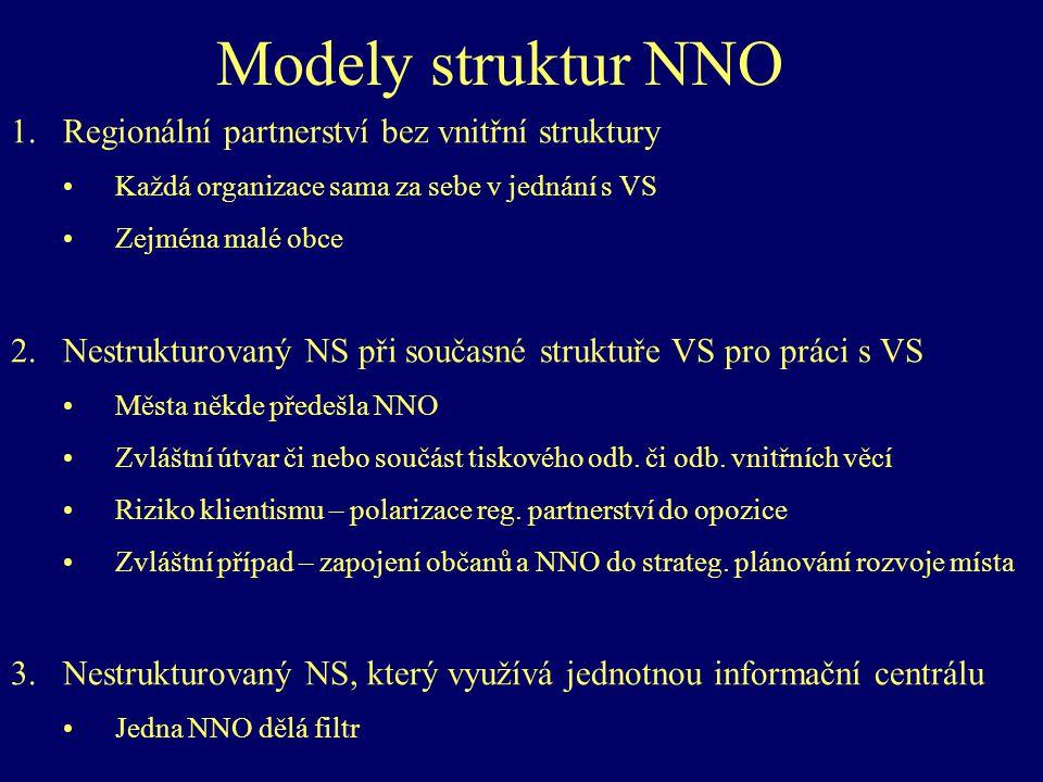 Modely struktur NNO 1.Regionální partnerství bez vnitřní struktury Každá organizace sama za sebe v jednání s VS Zejména malé obce 2.Nestrukturovaný NS při současné struktuře VS pro práci s VS Města někde předešla NNO Zvláštní útvar či nebo součást tiskového odb.