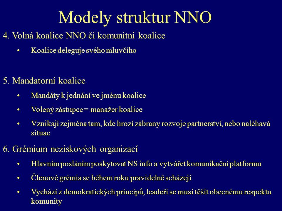 Modely struktur NNO 4. Volná koalice NNO či komunitní koalice Koalice deleguje svého mluvčího 5.