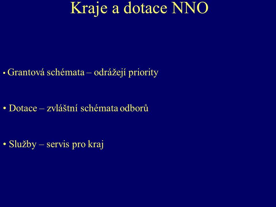 Kraje a dotace NNO Grantová schémata – odrážejí priority Dotace – zvláštní schémata odborů Služby – servis pro kraj