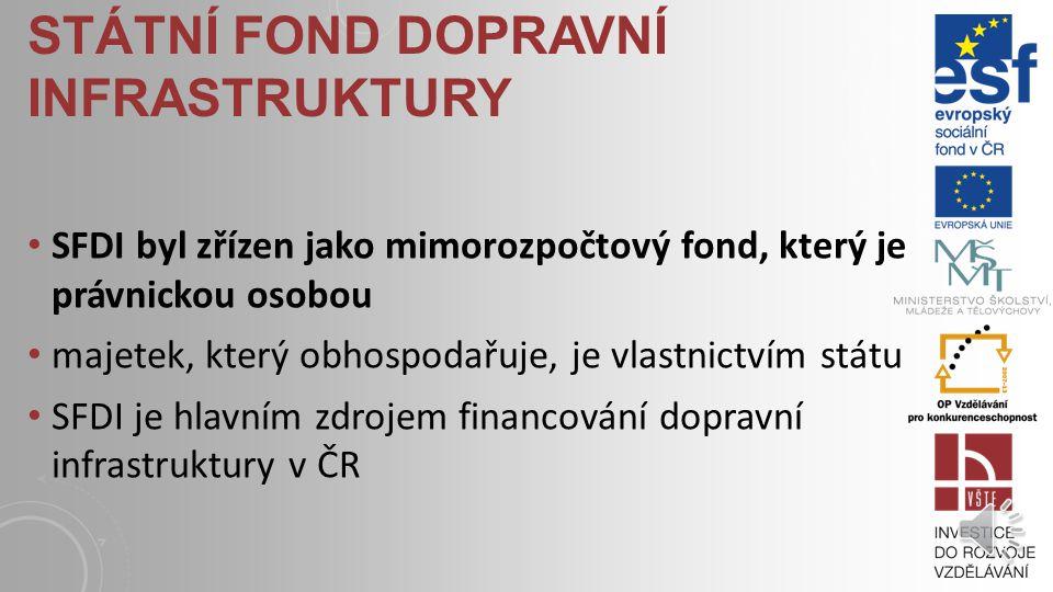 STÁTNÍ FOND DOPRAVNÍ INFRASTRUKTURY zdroj financí ze státního rozpočtu představuje především Státní fond dopravní infrastruktury (SFDI), který je práv