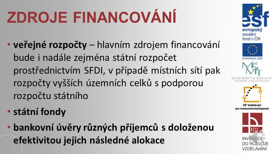 ÚVOD v ČR jsou hlavním zdrojem financování rozvoje dopravní infrastruktury prostředky státního rozpočtu a Státního fondu dopravní infrastruktury (SFDI
