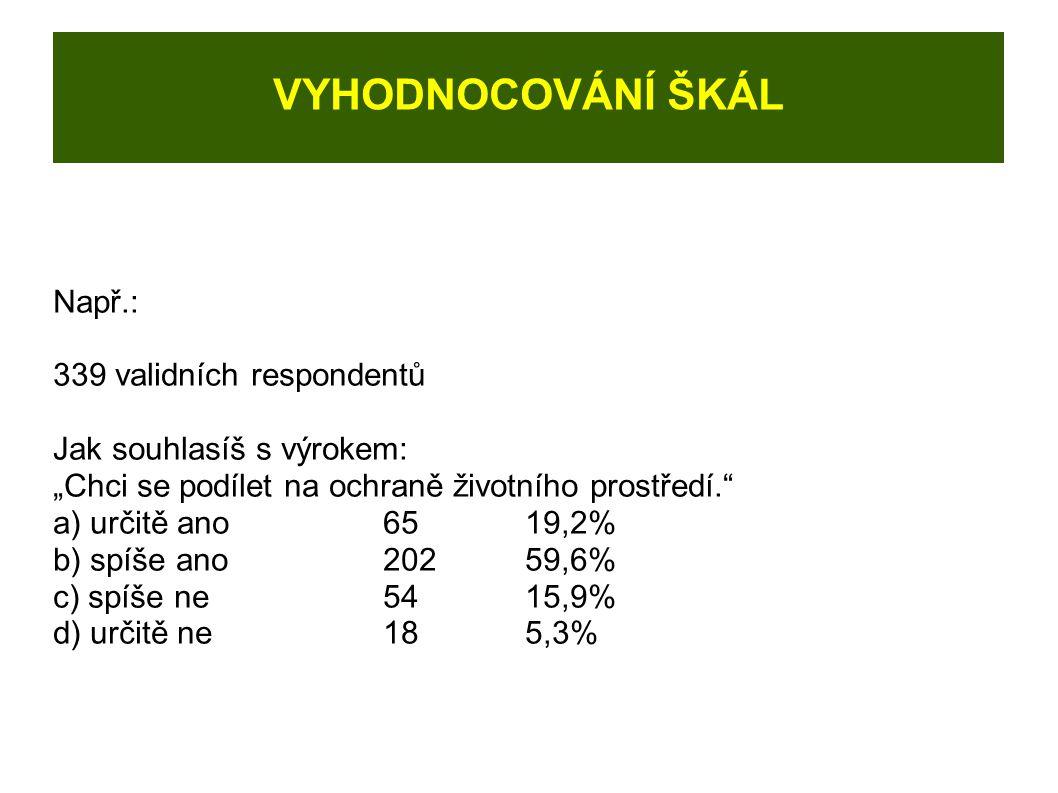 """VYHODNOCOVÁNÍ ŠKÁL Např.: 339 validních respondentů Jak souhlasíš s výrokem: """"Chci se podílet na ochraně životního prostředí. a) určitě ano6519,2% b) spíše ano20259,6% c) spíše ne5415,9% d) určitě ne185,3%"""