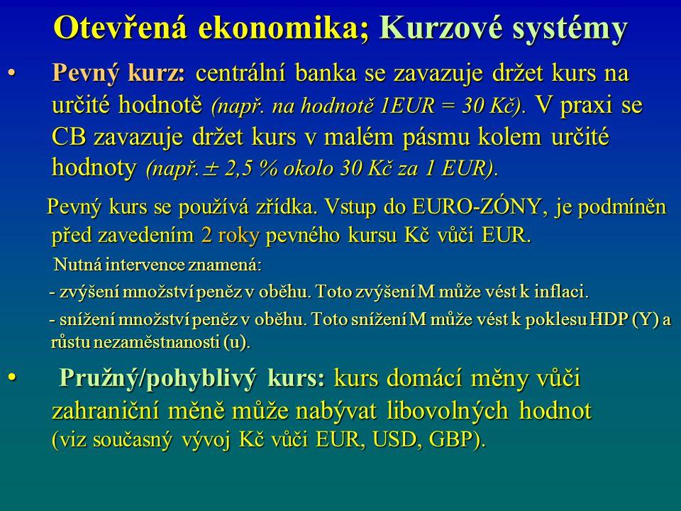 Otevřená ekonomika; Kurzové systémy Pevný kurz: centrální banka se zavazuje držet kurs na určité hodnotě (např. na hodnotě 1EUR = 30 Kč). V praxi se C