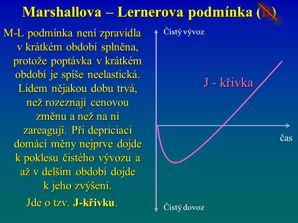 Marshallova – Lernerova podmínka (B) M-L podmínka není zpravidla v krátkém období splněna, protože poptávka v krátkém období je spíše neelastická. Lid