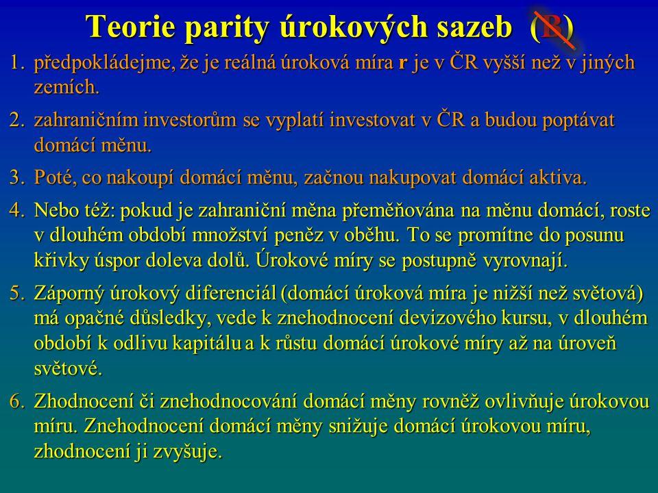 Teorie parity úrokových sazeb (B) 1.předpokládejme, že je reálná úroková míra r je v ČR vyšší než v jiných zemích. 2.zahraničním investorům se vyplatí