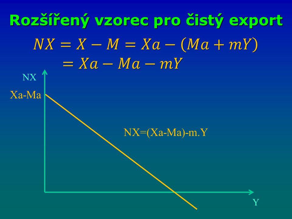 Rozšířený vzorec pro čistý export NX Y NX=(Xa-Ma)-m.Y Xa-Ma