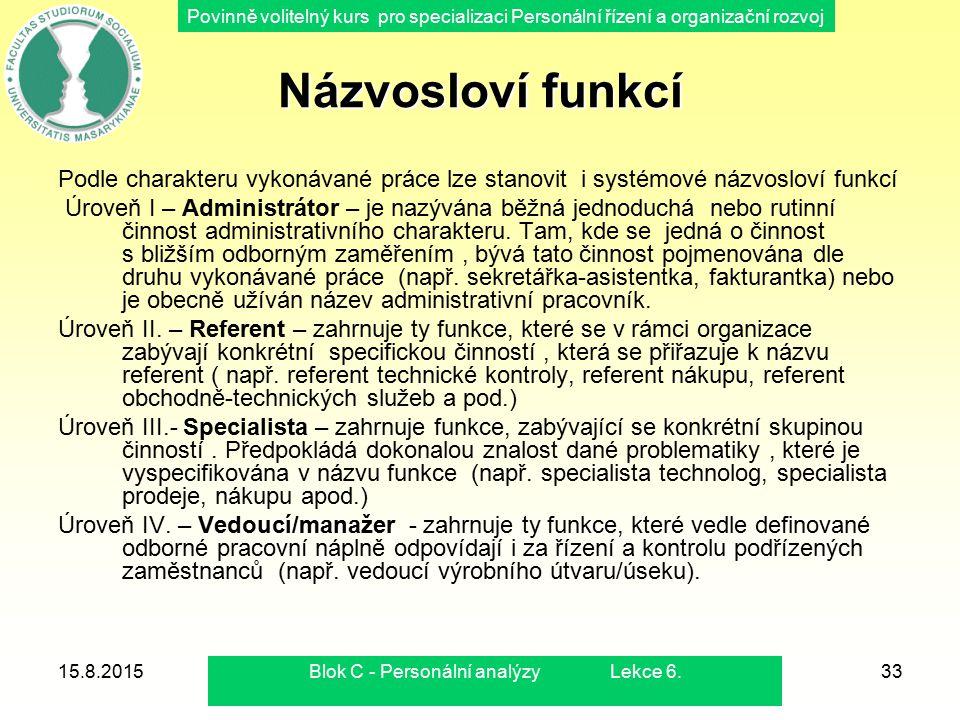 Povinně volitelný kurs pro specializaci Personální řízení a organizační rozvoj 15.8.2015Blok C - Personální analýzy Lekce 6.33 Názvosloví funkcí Podle